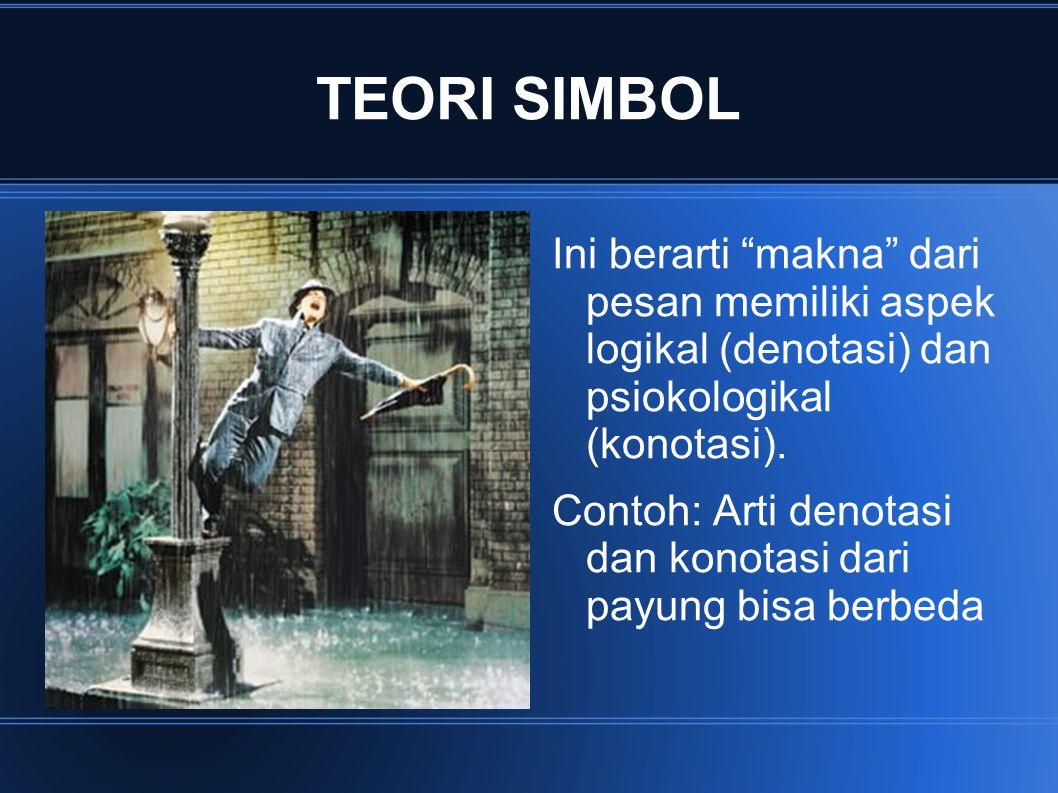 TEORI SIMBOL Ini berarti makna dari pesan memiliki aspek logikal (denotasi) dan psiokologikal (konotasi).