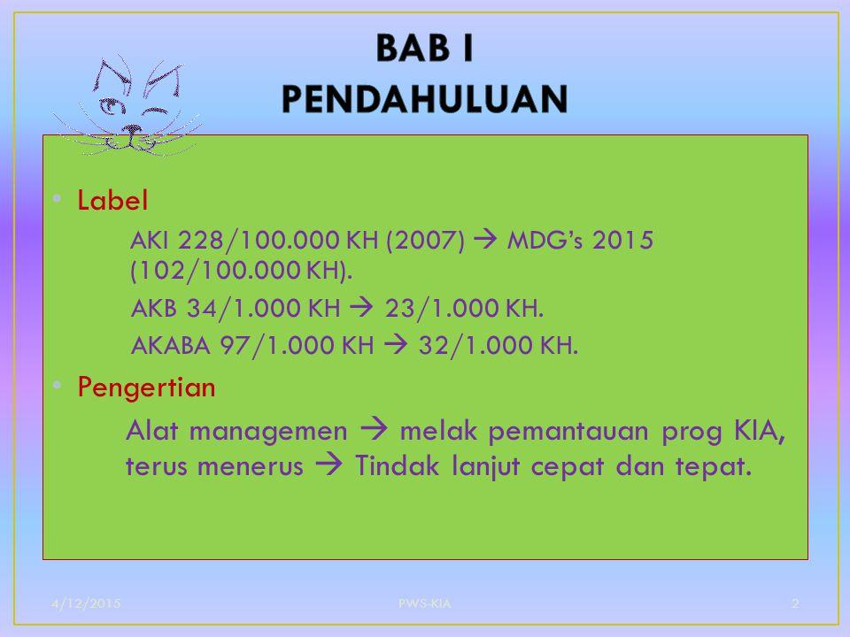 BAB I PENDAHULUAN Label Pengertian