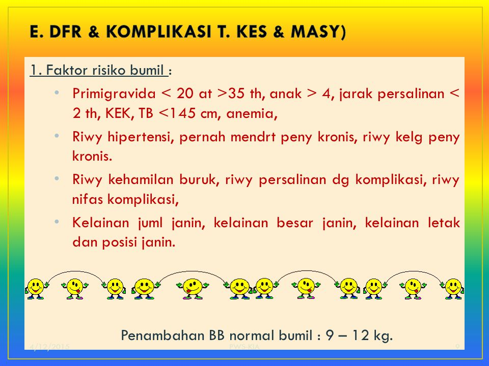 E. DFR & KOMPLIKASI T. KES & MASY)