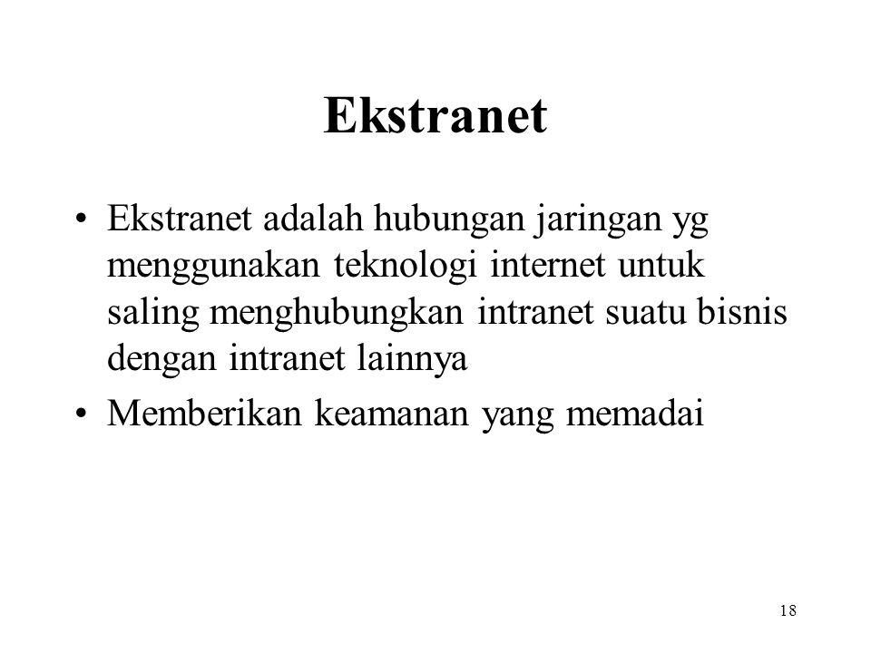 Ekstranet