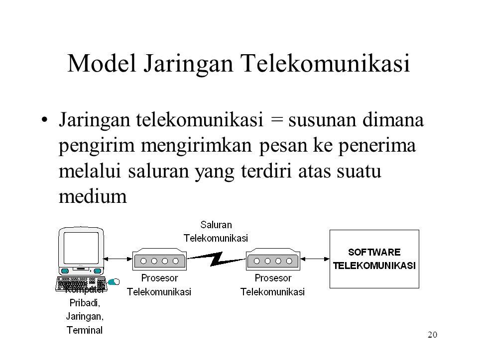 Model Jaringan Telekomunikasi