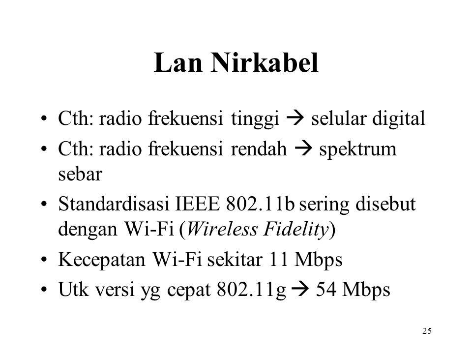 Lan Nirkabel Cth: radio frekuensi tinggi  selular digital