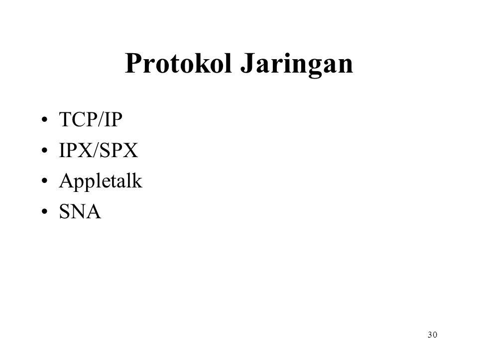 Protokol Jaringan TCP/IP IPX/SPX Appletalk SNA