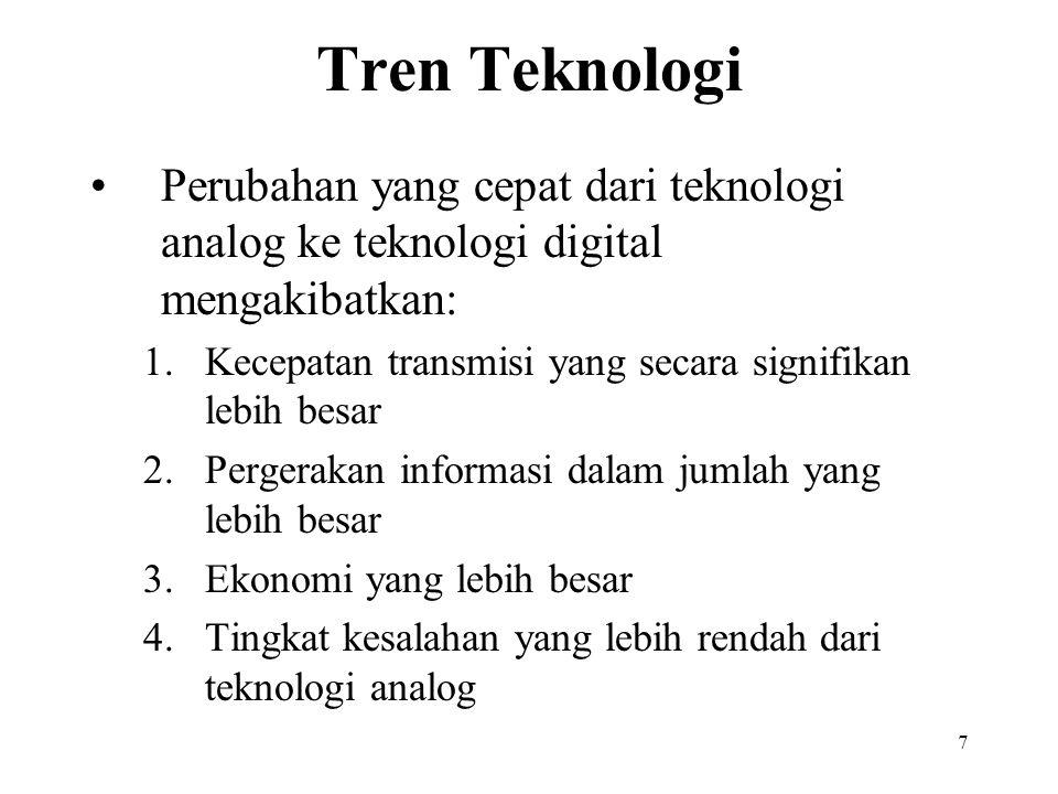 Tren Teknologi Perubahan yang cepat dari teknologi analog ke teknologi digital mengakibatkan: Kecepatan transmisi yang secara signifikan lebih besar.
