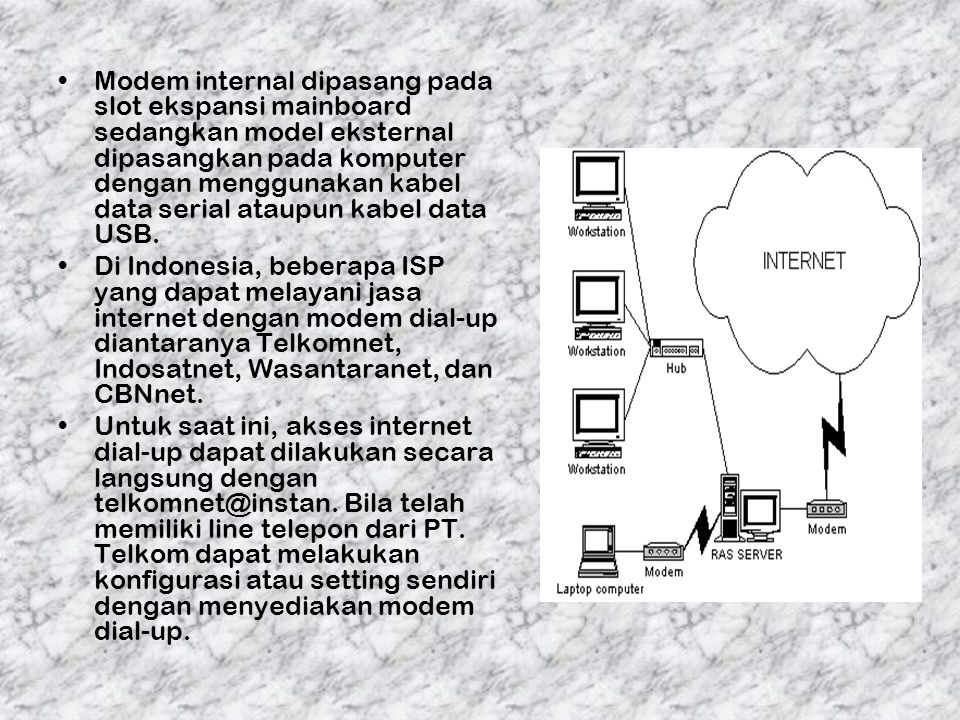 Modem internal dipasang pada slot ekspansi mainboard sedangkan model eksternal dipasangkan pada komputer dengan menggunakan kabel data serial ataupun kabel data USB.