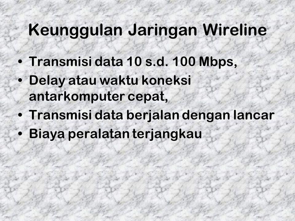 Keunggulan Jaringan Wireline