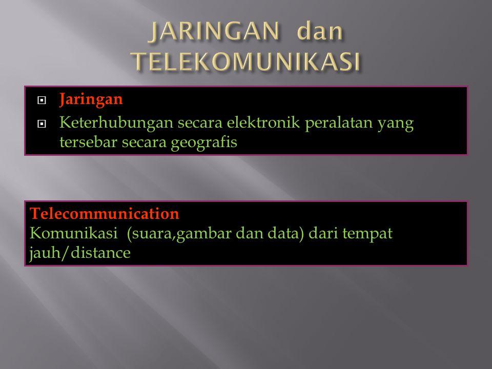 JARINGAN dan TELEKOMUNIKASI
