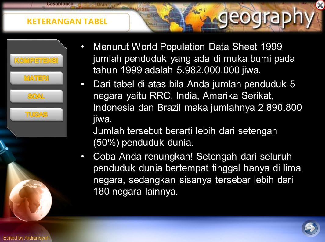 KETERANGAN TABEL Menurut World Population Data Sheet 1999 jumlah penduduk yang ada di muka bumi pada tahun 1999 adalah 5.982.000.000 jiwa.