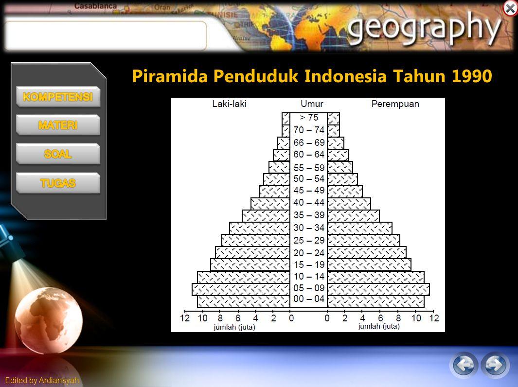 Piramida Penduduk Indonesia Tahun 1990