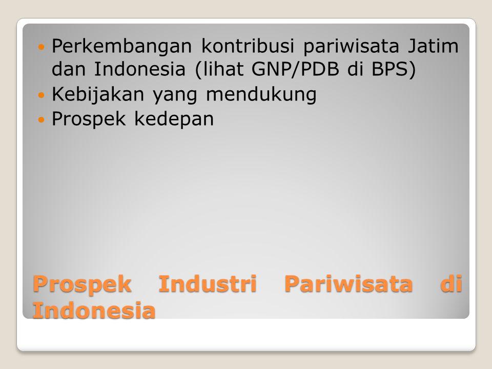 Prospek Industri Pariwisata di Indonesia
