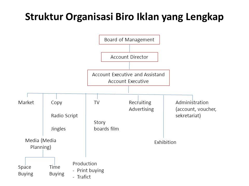 Struktur Organisasi Biro Iklan yang Lengkap