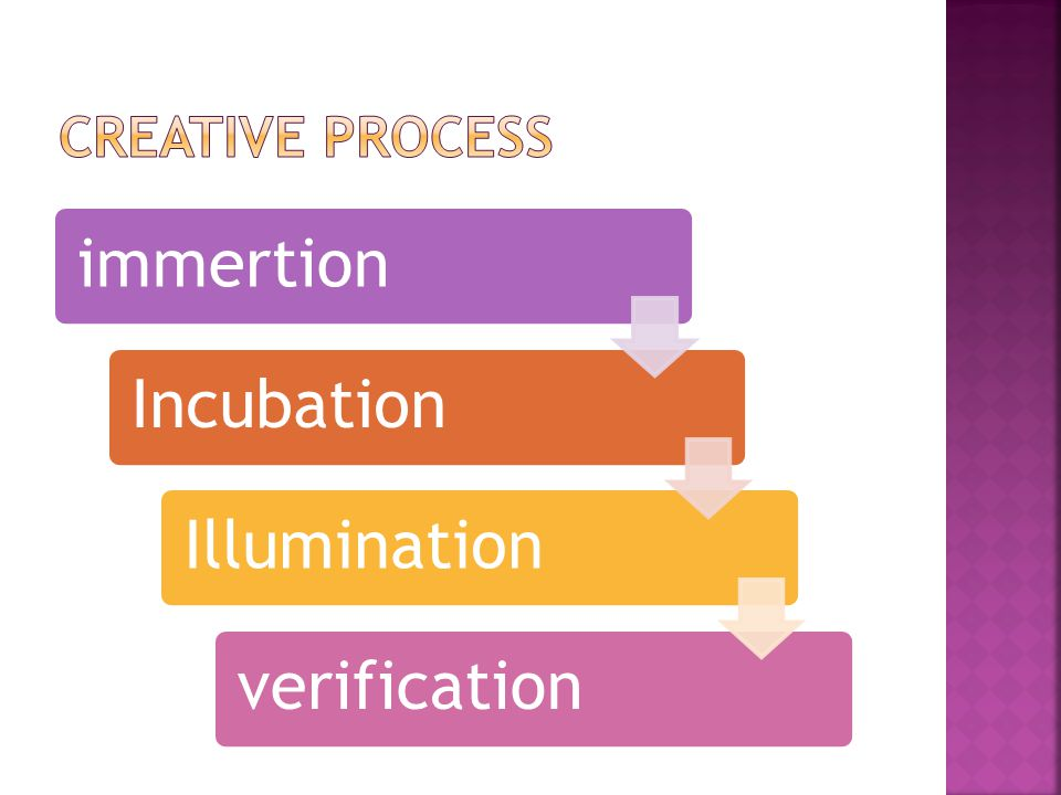 Creative process immertion Incubation Illumination verification
