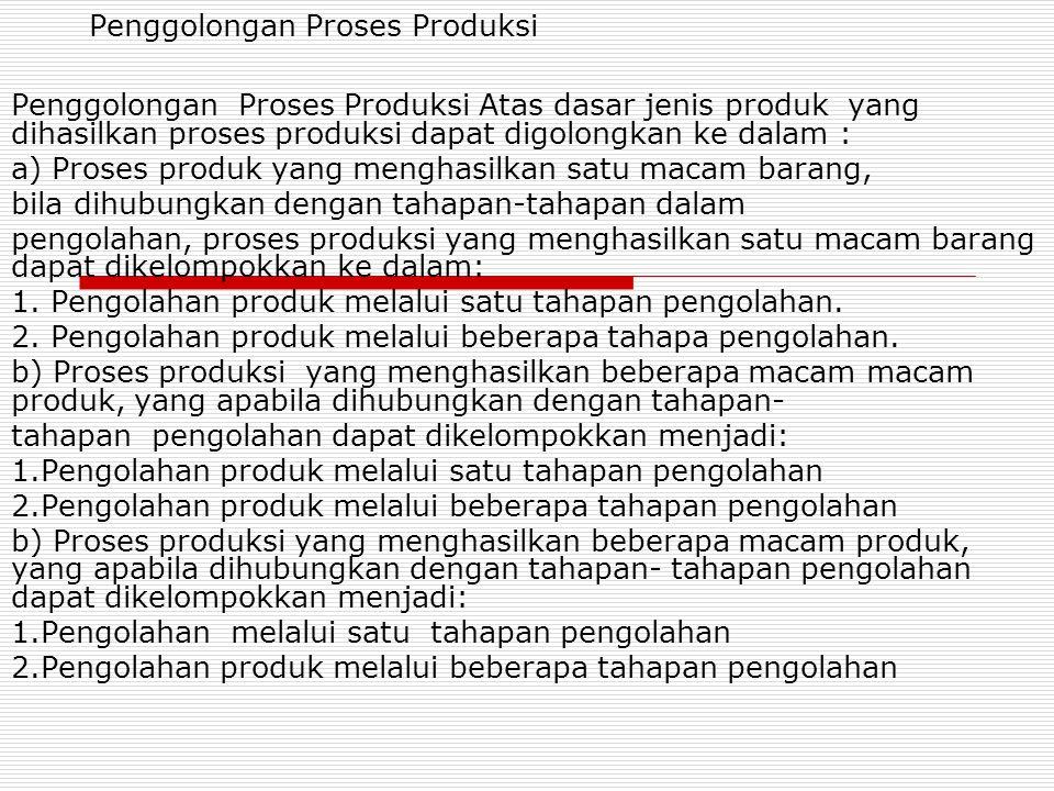 Penggolongan Proses Produksi