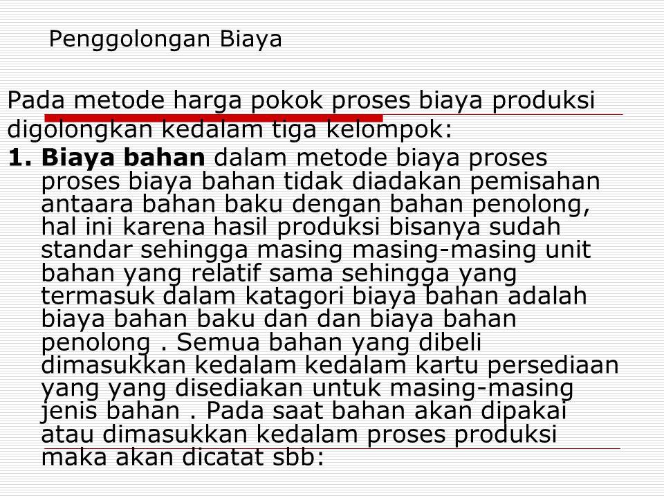 Pada metode harga pokok proses biaya produksi