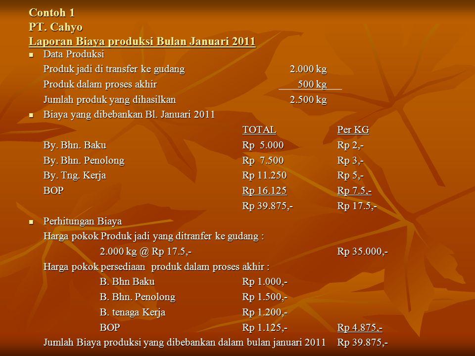 Contoh 1 PT. Cahyo Laporan Biaya produksi Bulan Januari 2011
