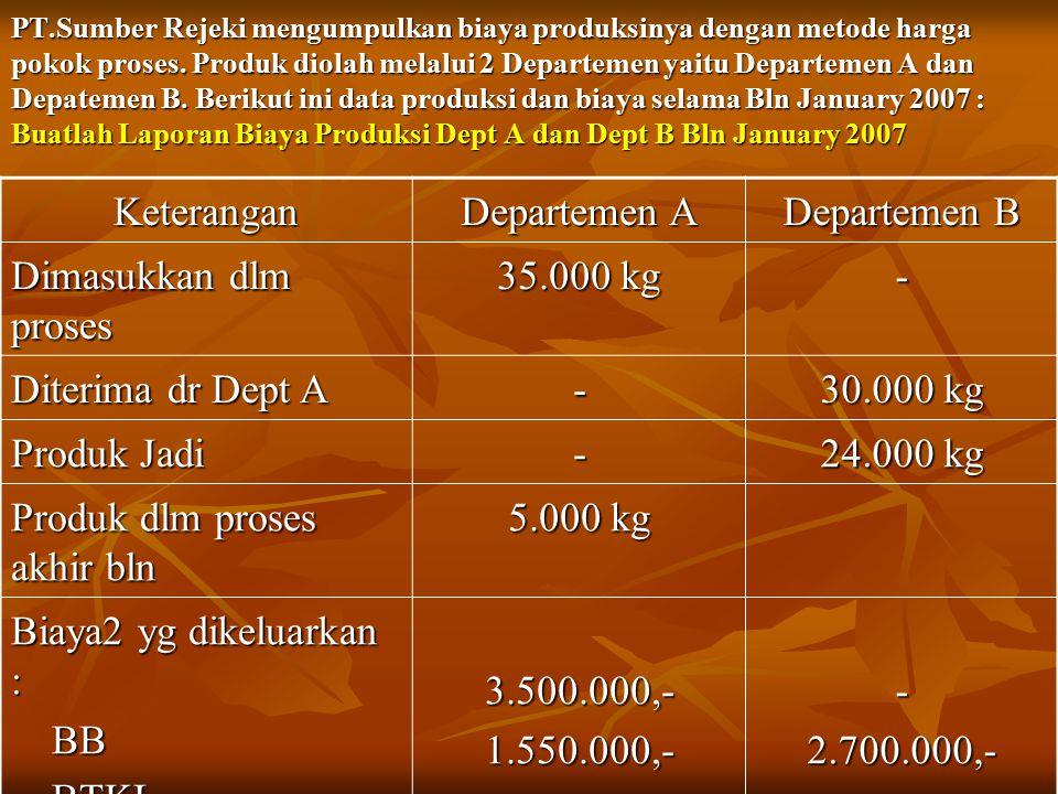 Produk dlm proses akhir bln 5.000 kg Biaya2 yg dikeluarkan : BB BTKL