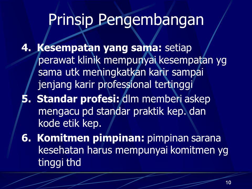 Prinsip Pengembangan