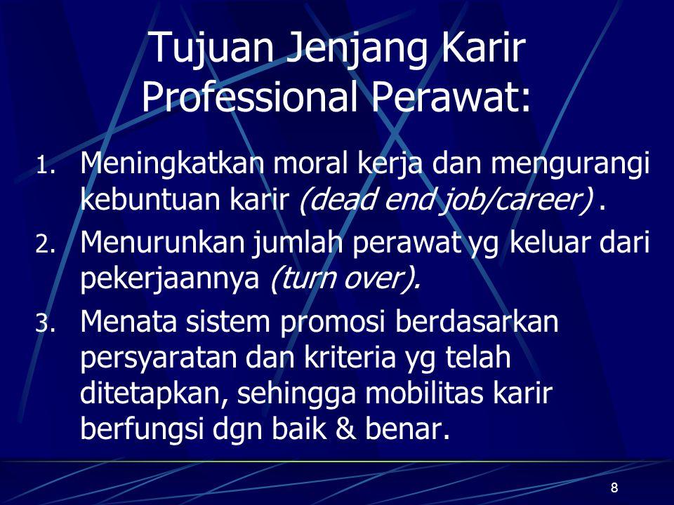 Tujuan Jenjang Karir Professional Perawat:
