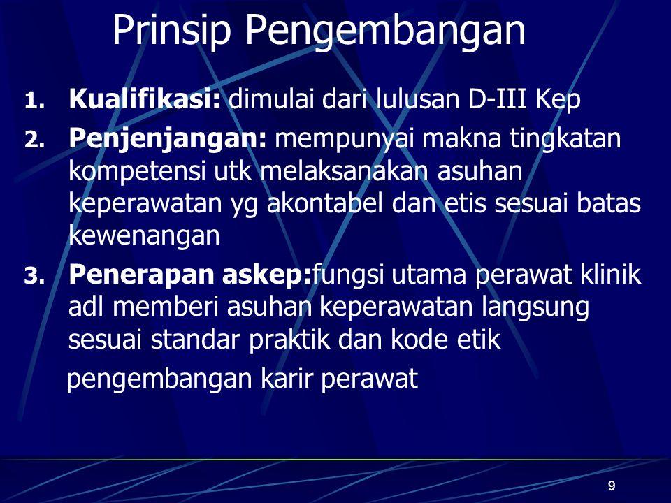 Prinsip Pengembangan Kualifikasi: dimulai dari lulusan D-III Kep