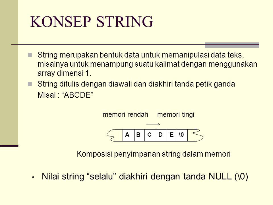 KONSEP STRING String merupakan bentuk data untuk memanipulasi data teks, misalnya untuk menampung suatu kalimat dengan menggunakan array dimensi 1.