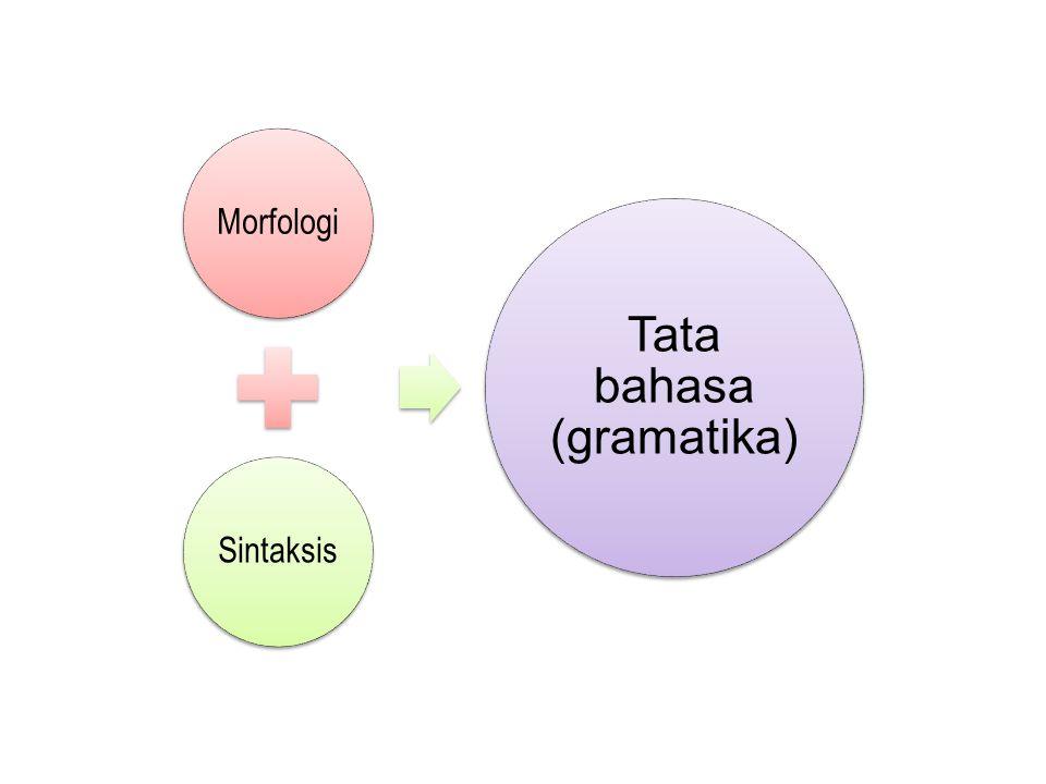 Tata bahasa (gramatika)