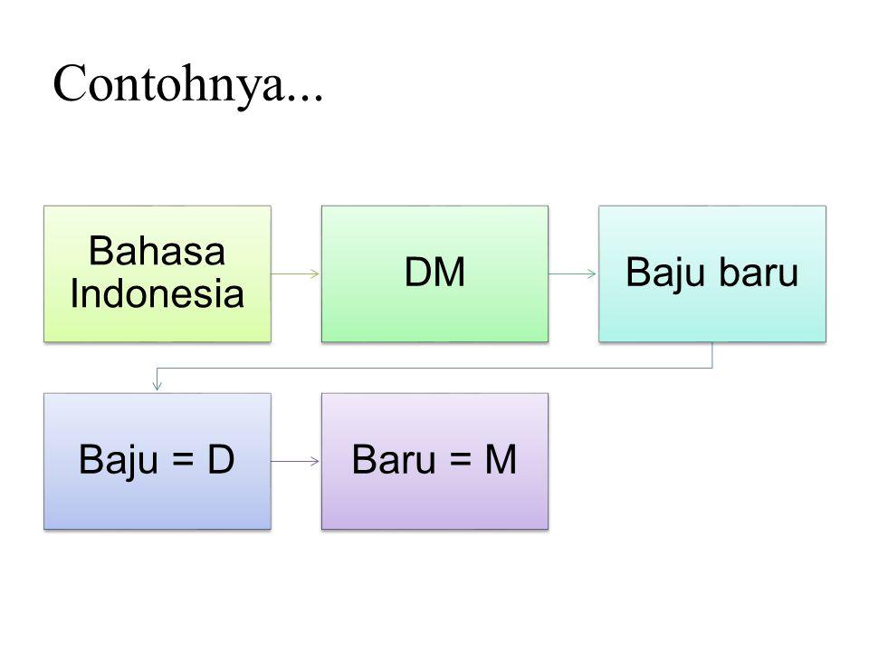 Contohnya... Bahasa Indonesia DM Baju baru Baju = D Baru = M