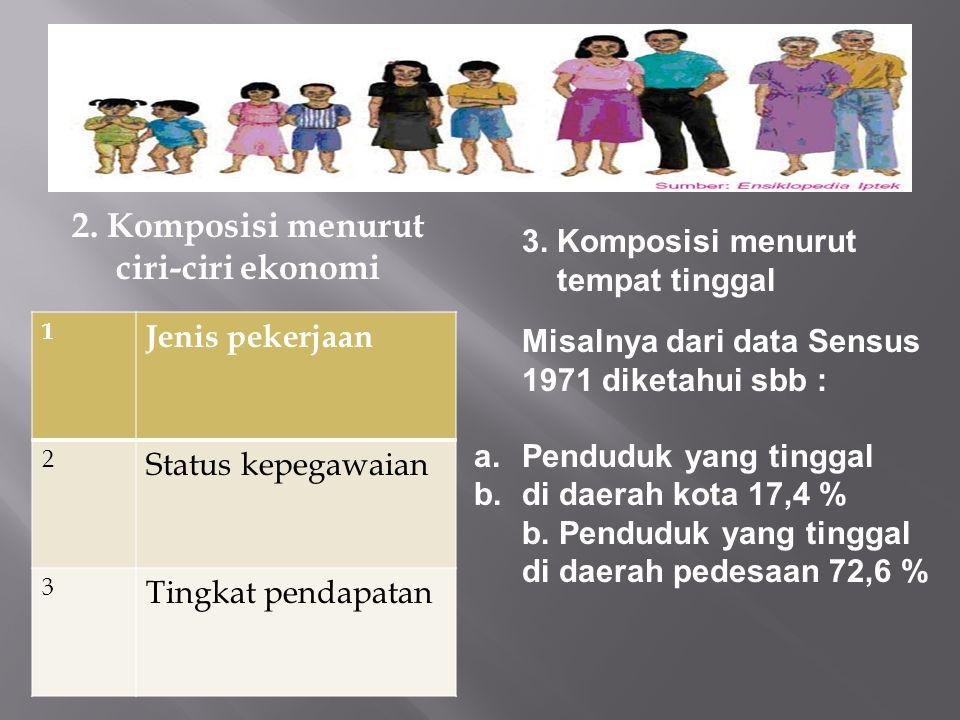 2. Komposisi menurut ciri-ciri ekonomi