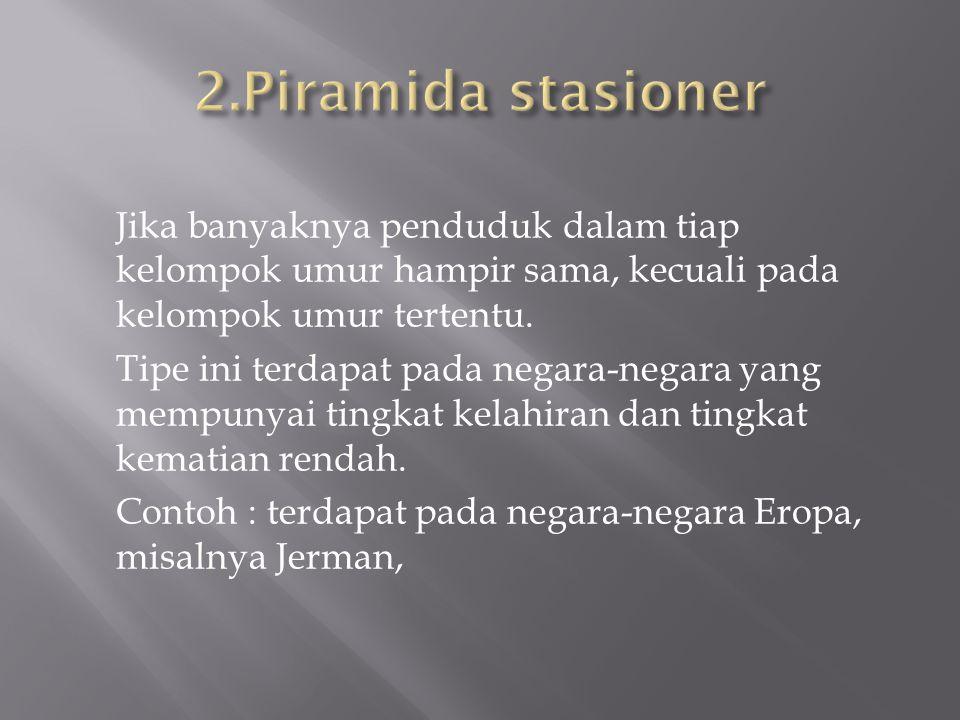 2.Piramida stasioner