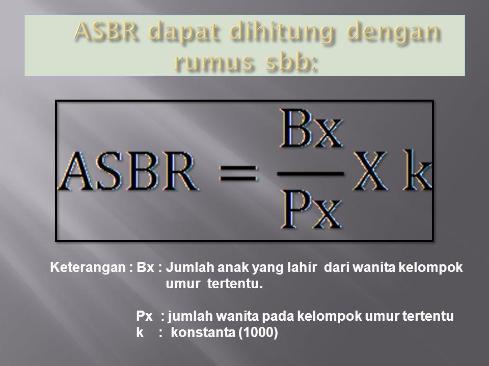 ASBR dapat dihitung dengan rumus sbb: