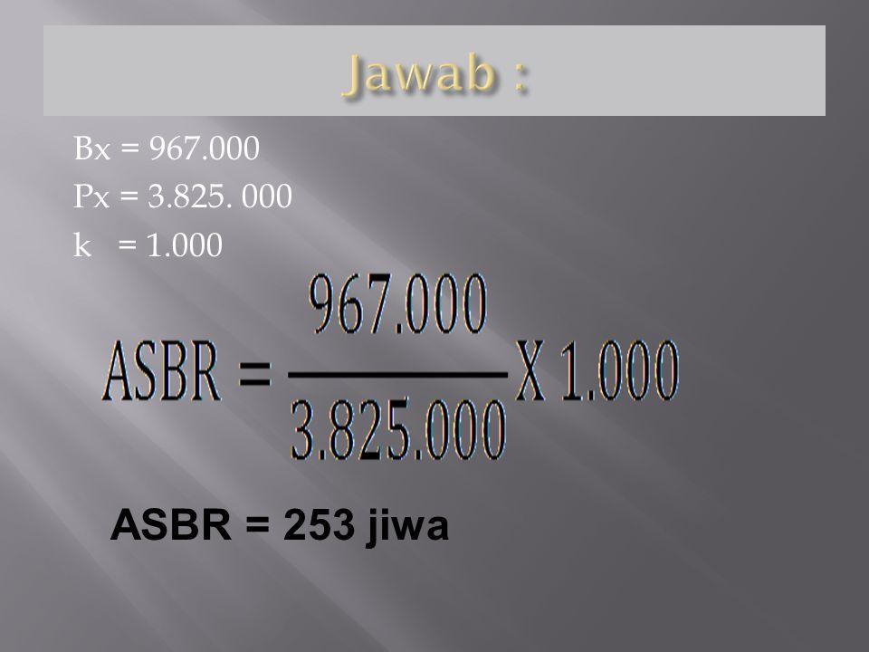 Jawab : Bx = 967.000 Px = 3.825. 000 k = 1.000 ASBR = 253 jiwa