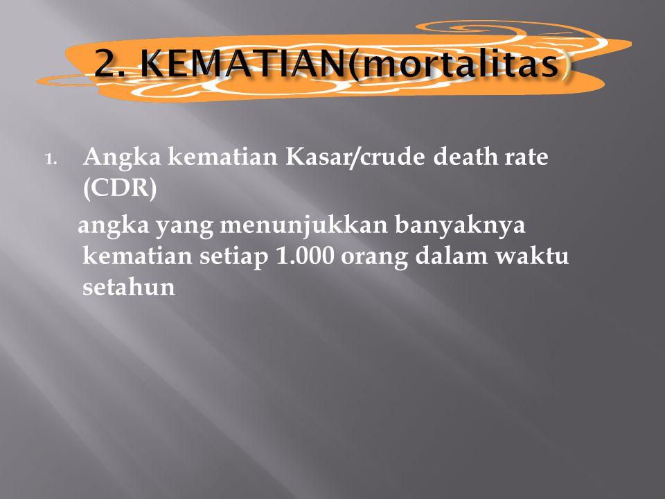 2. KEMATIAN(mortalitas)