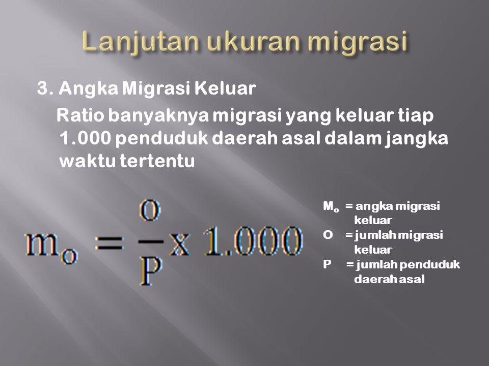 Lanjutan ukuran migrasi