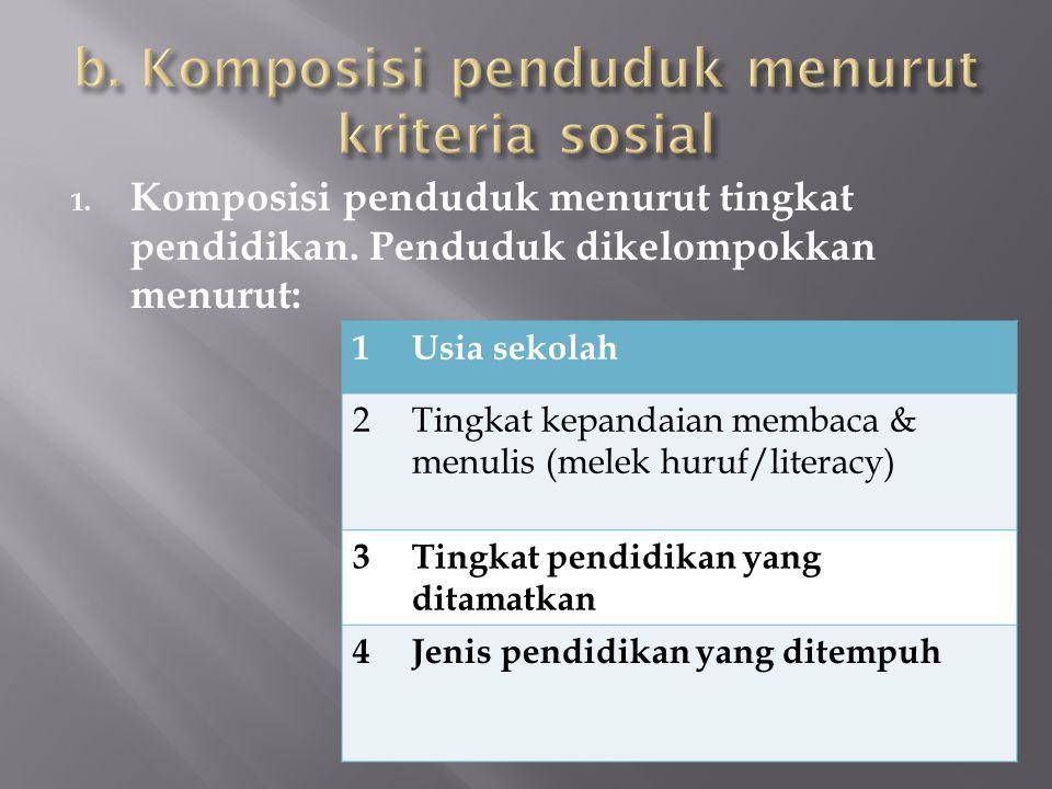 b. Komposisi penduduk menurut kriteria sosial
