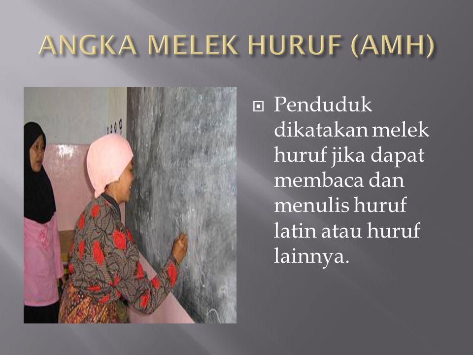 ANGKA MELEK HURUF (AMH)