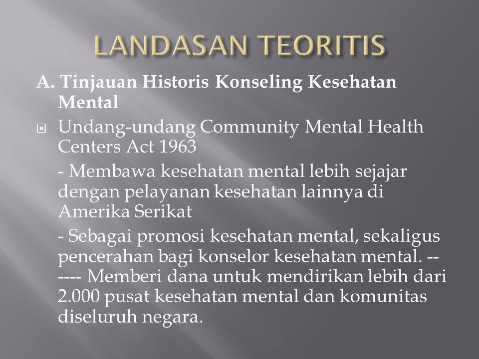LANDASAN TEORITIS A. Tinjauan Historis Konseling Kesehatan Mental