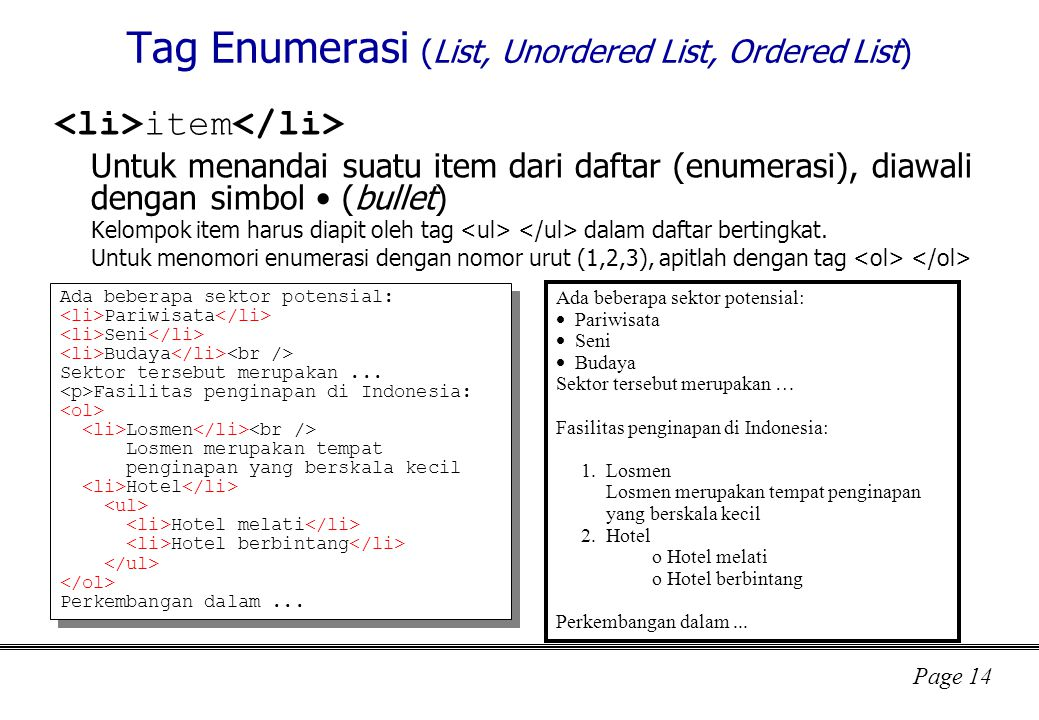 Tag Enumerasi (List, Unordered List, Ordered List)