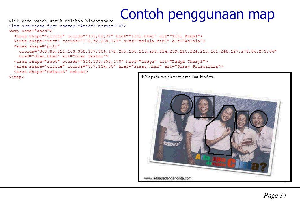 Contoh penggunaan map Klik pada wajah untuk melihat biodata