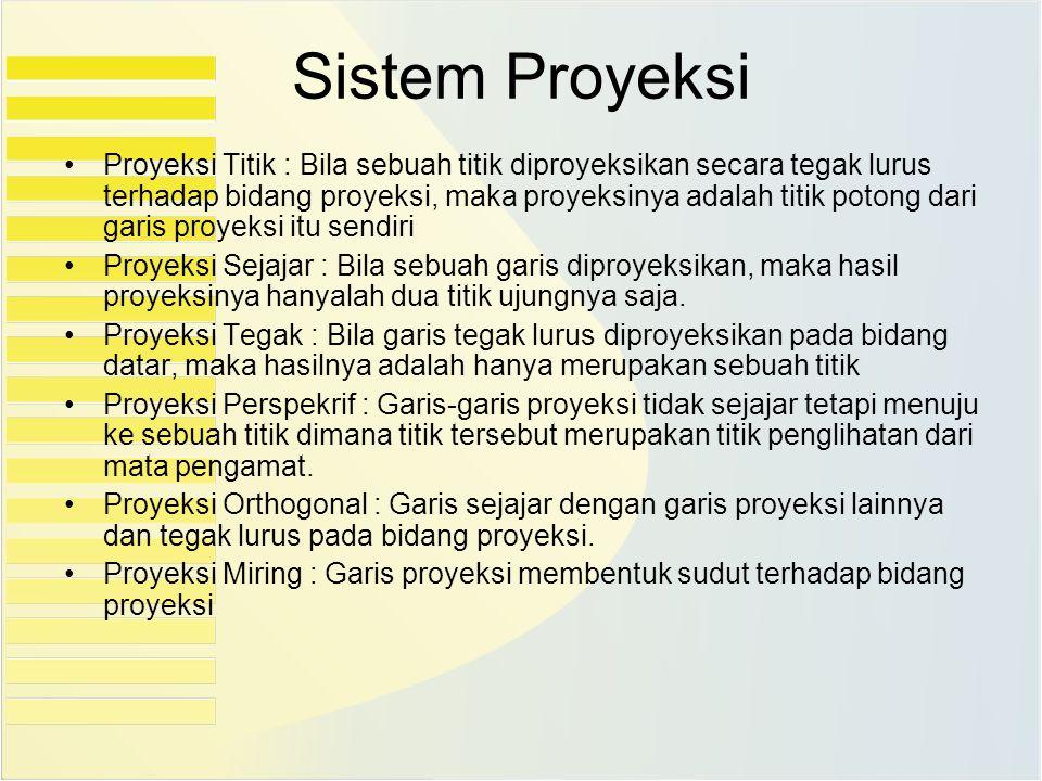 Sistem Proyeksi