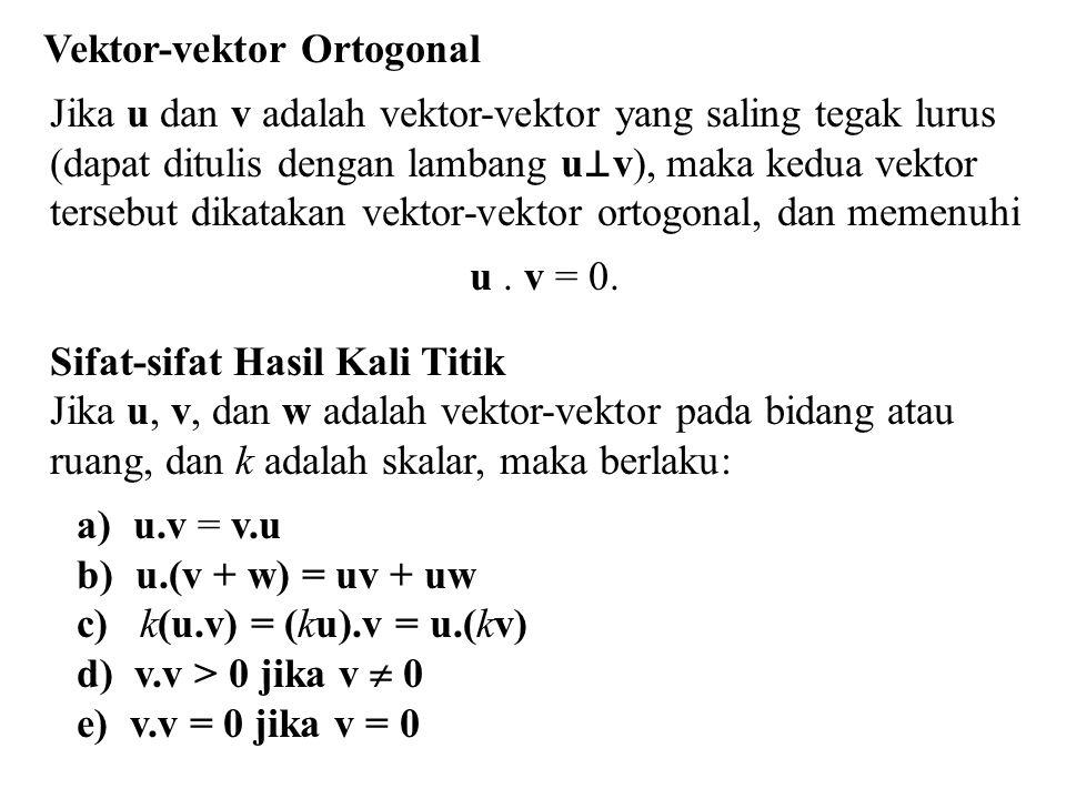 Vektor-vektor Ortogonal