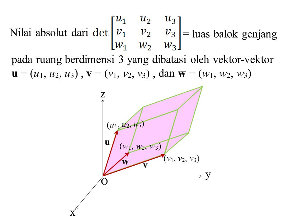 pada ruang berdimensi 3 yang dibatasi oleh vektor-vektor