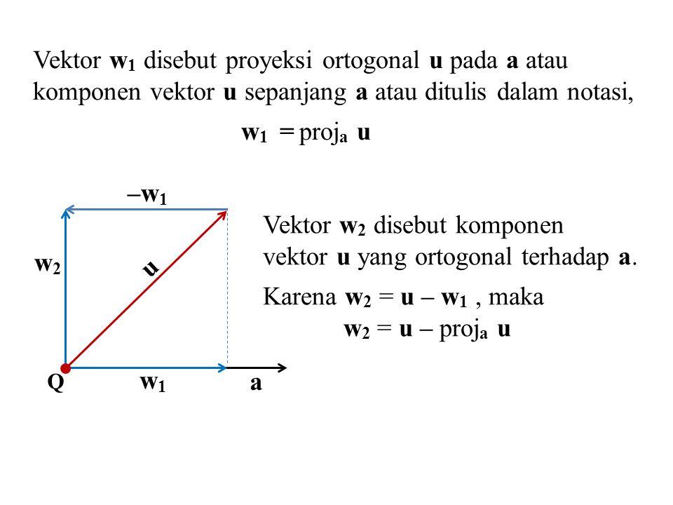 Vektor w2 disebut komponen vektor u yang ortogonal terhadap a.