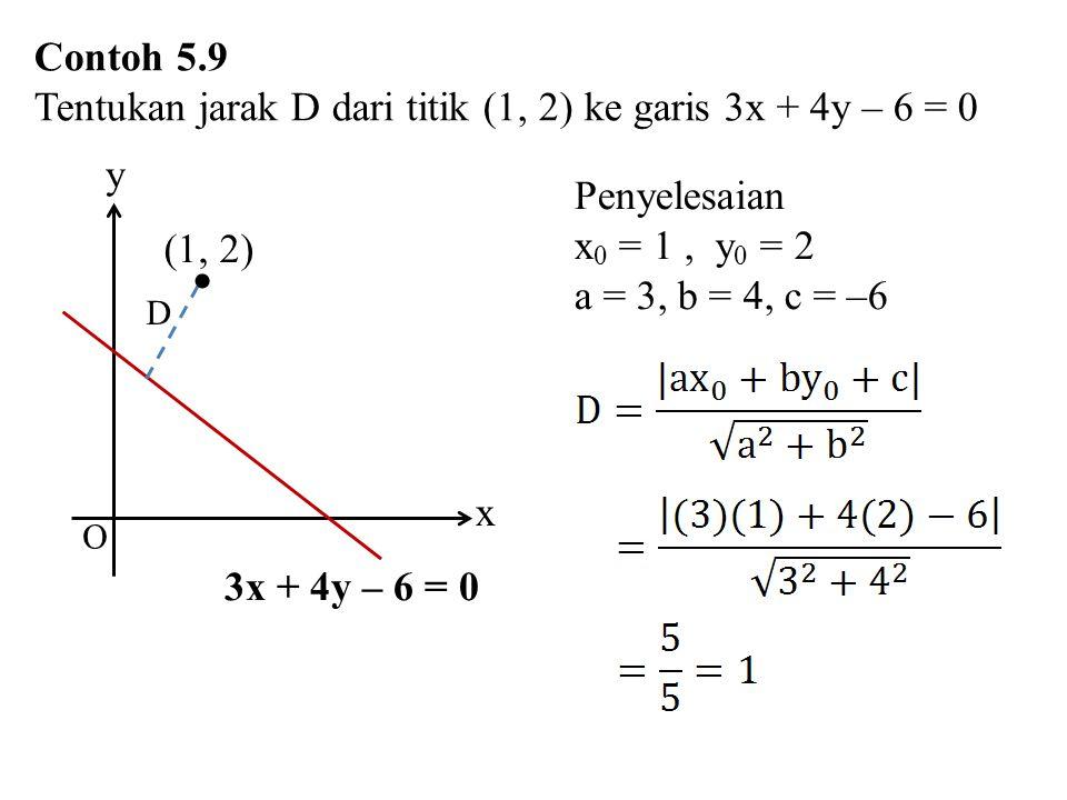 Tentukan jarak D dari titik (1, 2) ke garis 3x + 4y – 6 = 0