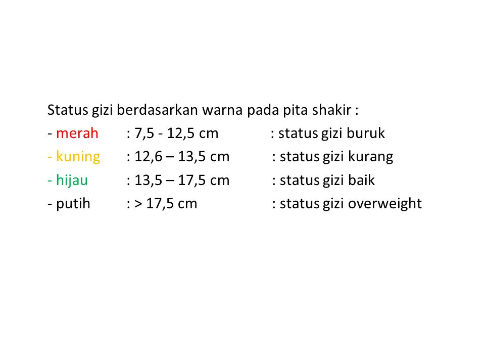 Status gizi berdasarkan warna pada pita shakir :