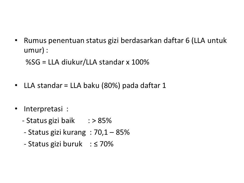 Rumus penentuan status gizi berdasarkan daftar 6 (LLA untuk umur) :