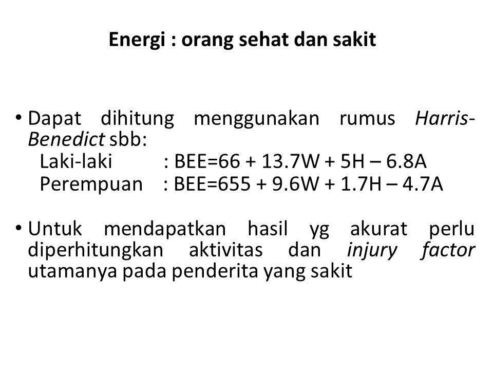 Energi : orang sehat dan sakit