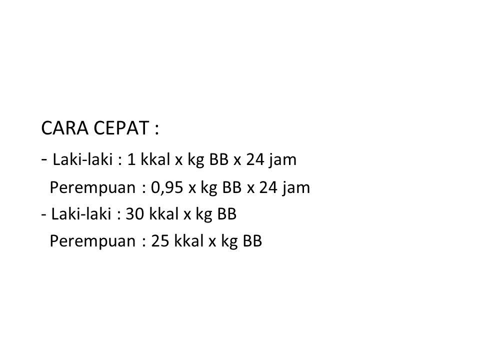 - Laki-laki : 1 kkal x kg BB x 24 jam