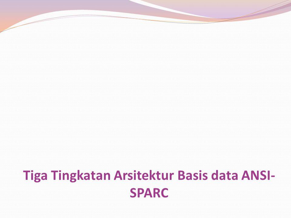 Tiga Tingkatan Arsitektur Basis data ANSI-SPARC