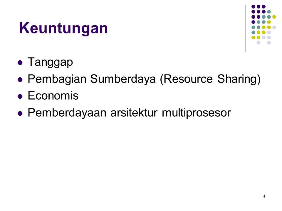 Keuntungan Tanggap Pembagian Sumberdaya (Resource Sharing) Economis