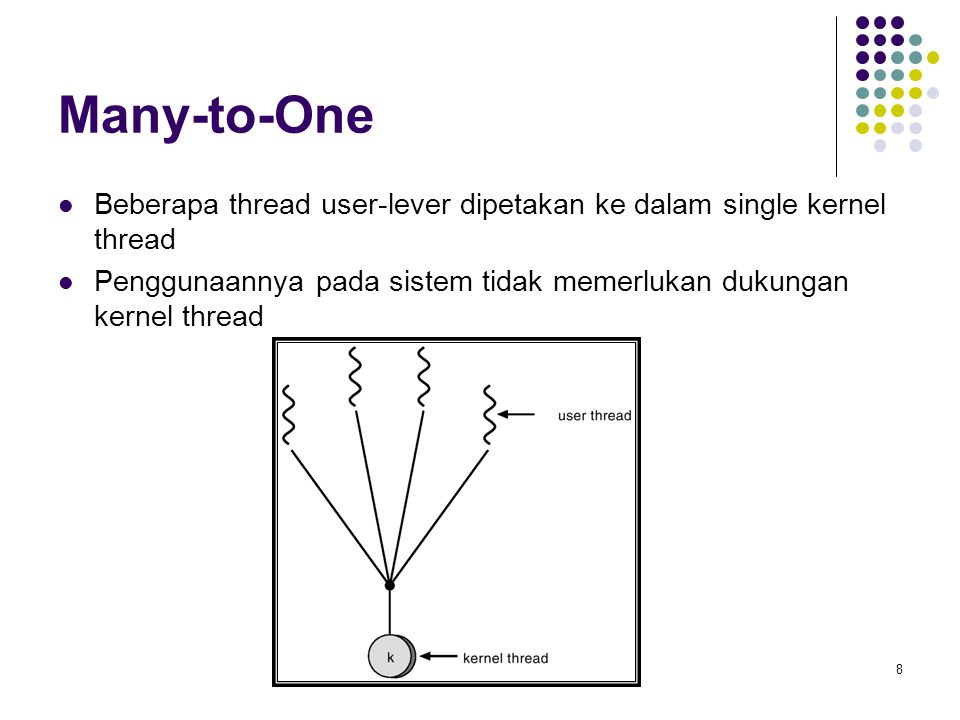Many-to-One Beberapa thread user-lever dipetakan ke dalam single kernel thread.