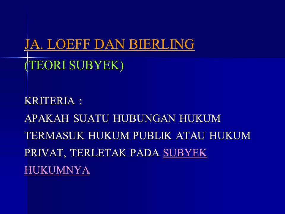 JA. LOEFF DAN BIERLING (TEORI SUBYEK) KRITERIA :